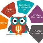 prosanatolismos-1